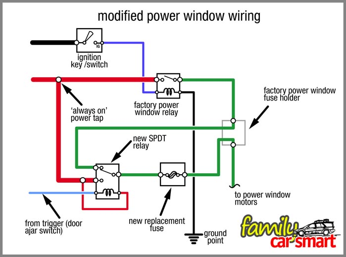 family friendly power windows keep power windows on with ignition rh familycarsmart com Universal Power Window Wiring Schematic power window relay wiring diagram 2009 nissan