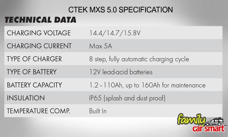 ctek-50-technical-data